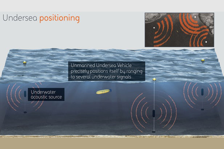 DARPA program plunges into underwater positioning system